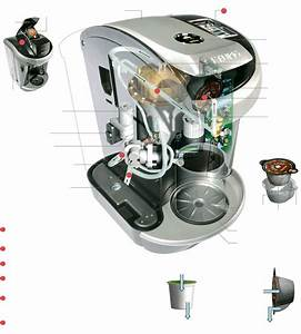 Keurig Parts Diagram Schematic  U2014 Untpikapps