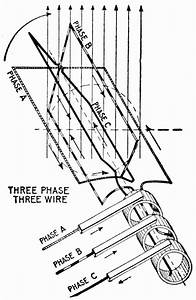 filehawkins electrical guide 3phase elementary 3wire With copyright c2014 threephase alternating current motors