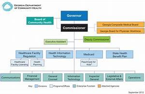 Dch Organization Chart Updated 09 06 12 Georgia