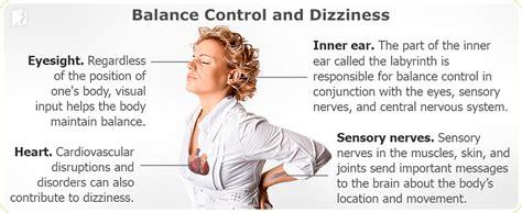 Dizziness Symptom Information