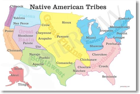 New American History Educational Classroom Poster Native