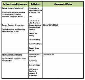 a flexible framework for tutoring readwriteserve tutor blog With tutor lesson plan template