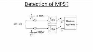 M Ary Psk Block Diagram