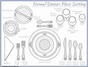 Place Setting Template For Seven