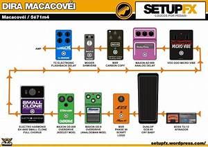 Pin On Guitar Effects Amps Pedals