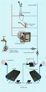 Caravan 12v Wiring Diagram Plumbing Rv Water Tanks