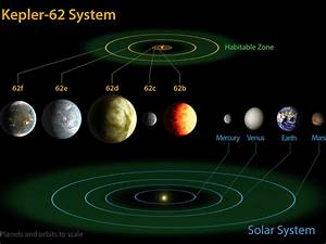 Moons Can Help Planets Remain Stable Long Enough for Life ...