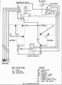 36 Volt Ezgo Battery Wiring Diagram