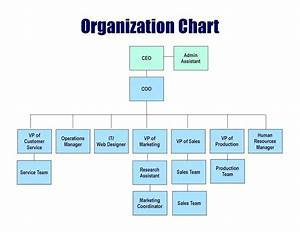 template project organizational chart template With project management organization chart template