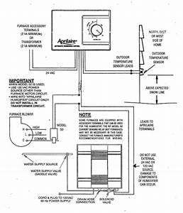 York Furnace Wiring Schematic