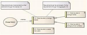 Plantilla De Modelo De Requisitos