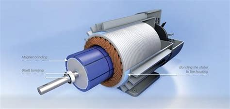 Electric Motor Housing by Why Electric Motors Should Be Assembled By Bonding
