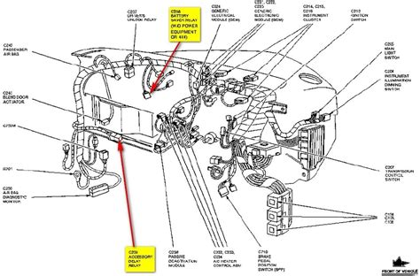 Ford Ranger Fuse Box Diagram Wiring