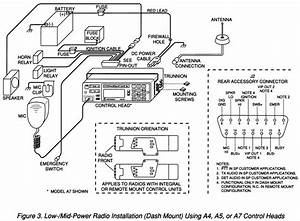 introduction to motorola spectra radio configurations With 88light led light bar to adapter and driver wiring diagrams