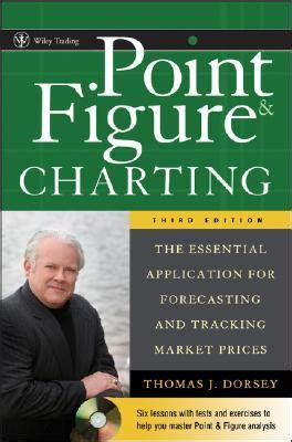 point  figure charting  essential application