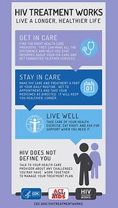 AIDS Awareness - Health Alliance Blog - Helping You Be ...