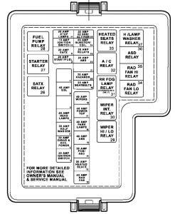 chrysler sebring convertible mk   fuse box