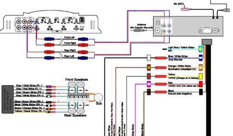 pioneer radio wiring diagram colors new pioneer stereo