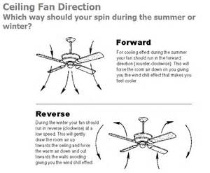 Summertime Ceiling Fan Direction ceiling fan direction which way is best for summer