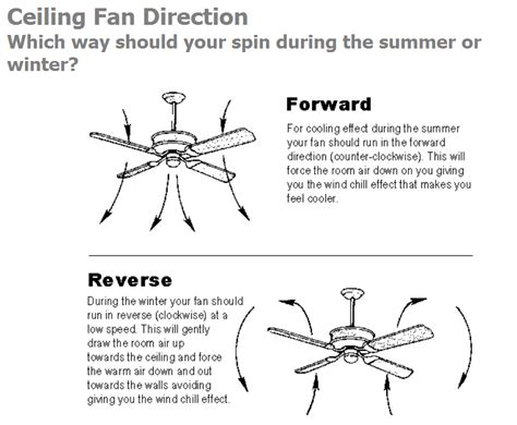 ceiling fan rotation for winter winter ceiling fan direction wanted imagery