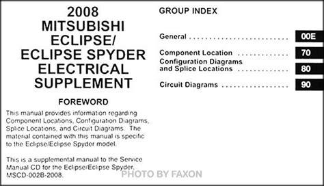 Mitsubishi Eclipse Spyder Wiring Diagram Manual