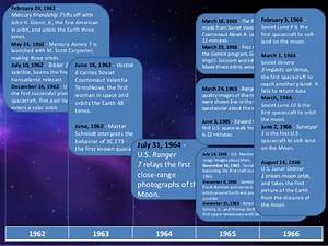 Edwin Hubble Discoveries Timeline - Pics about space