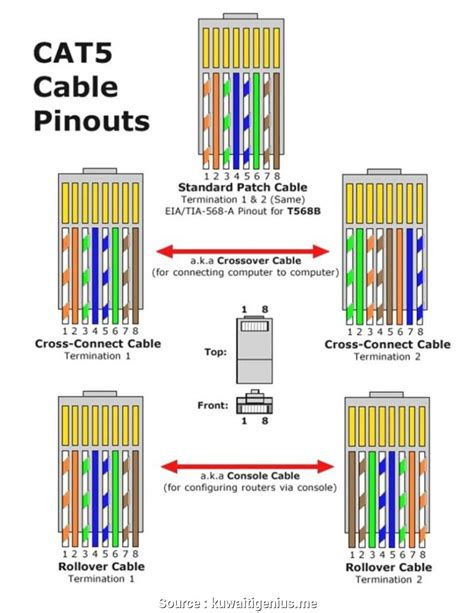 Rj45 Wiring Schematic by Wrg 3749 Cat 7 Rj45 Wiring Diagram