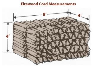 how much wood is in a cord how much does a cord of wood weigh