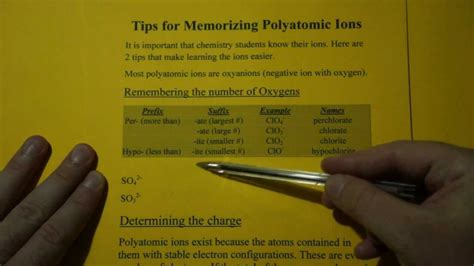 Tips For Memorizing Polyatomic Ions (charges And Oxygens) Youtube
