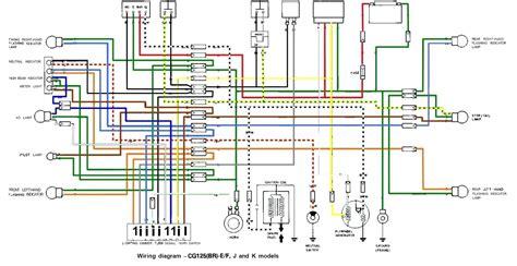 wiring diagram for honda xrm 125 honda xrm 125 wiring diagram photography cheat sheets