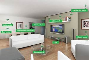 Smart Home Systems : the apple smart home system will show itself next week ~ Frokenaadalensverden.com Haus und Dekorationen