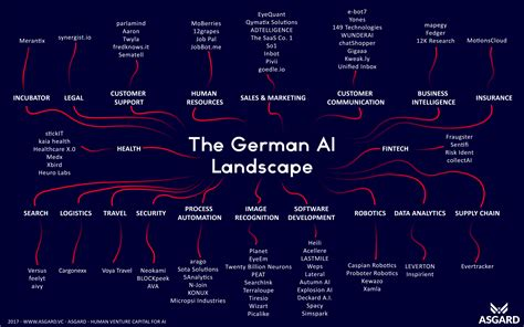 german artificial intelligence landscape fabian medium
