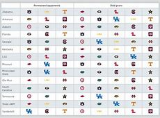 4 reasons the SEC should replace its divisions with this
