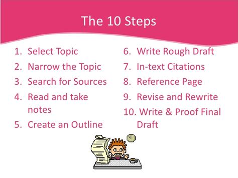 Synthesis in thesis reflective essay on group work presentation assignment papers online assignment papers online personal mission statements