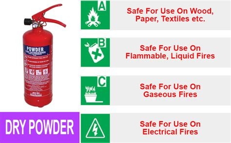 flammable home dry powder fire extinguisher maintenance