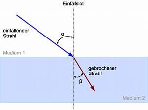 Brechungswinkel Berechnen : brechung zum lot ~ Themetempest.com Abrechnung