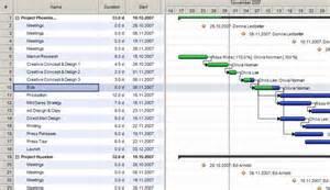 Excel Construction Schedule Template Gant Chart