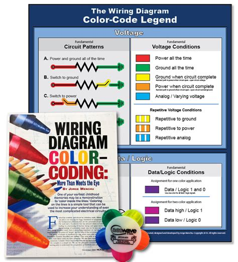 Wiring Diagram Color Legend the learning pathway poster and set by jorge menchu