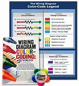 Ford Wire Diagram Color Code