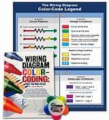 Hdmi Wire Diagram Color Code