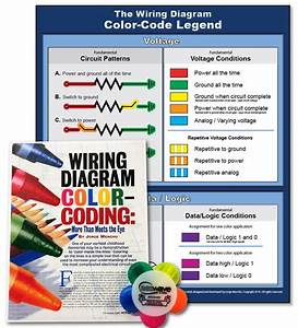 Color Coded Three Phase Wiring Diagram : the learning pathway poster and set by jorge menchu ~ A.2002-acura-tl-radio.info Haus und Dekorationen