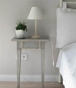 Wie Lange Trocknet Wandfarbe : entspannt wohnen inspiriert von skandinavischem design ~ Orissabook.com Haus und Dekorationen