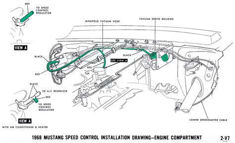 1967 Mustang Vacuum Diagram by 1968 Mustang Vacuum Diagrams Evolving Software