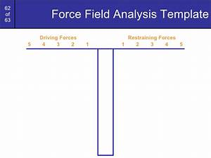 force field analysis template powerpoint slide force With force field analysis diagram template