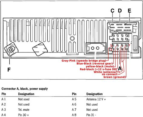 Becker Cdr Pinout Connector Wiring Diagram