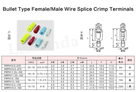 electrical wire connectors bullet type femalemale wire splice crimp terminal plug