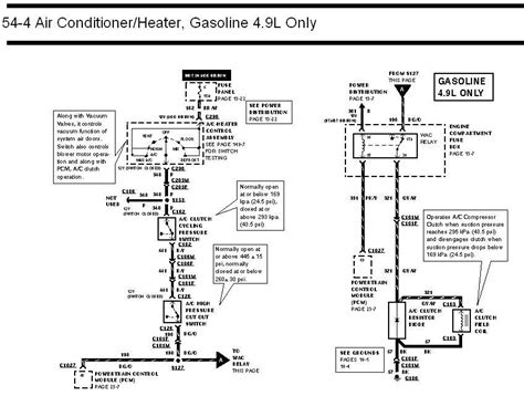 Electrical Wiring Diagram 1996 Ford F 150 by 96 F150 Ac Compressor Issue Ford Truck Enthusiasts Forums