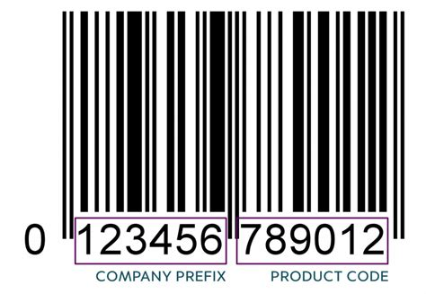 Do I Need Upc Codes? Where Is The Best Place To Get Upc Codes?
