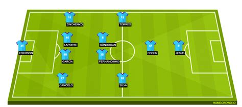 Manchester City vs Marseille Preview: Probable Lineups ...