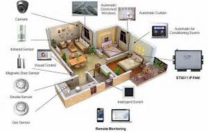 Welches Smart Home System : news news e tel the leader of m2m solutions provider ~ Michelbontemps.com Haus und Dekorationen